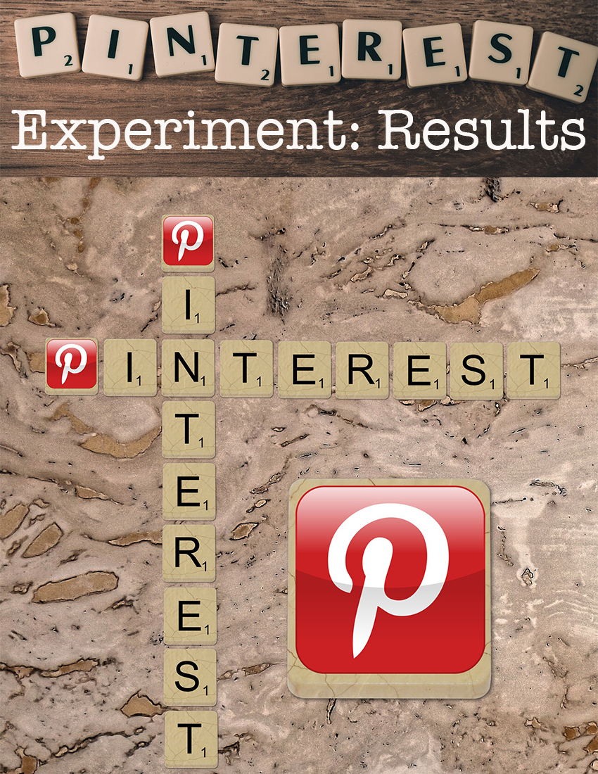 The Pinterest Experiment Results